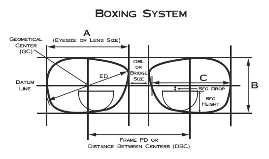 Understanding Glasses Frame Measurements : Boxing System - Laramy-K Independent Optical Lab - Digital ...