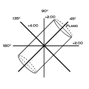 cylinder-curve-3.jpg