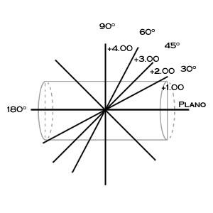 cylinder-curve-5.jpg