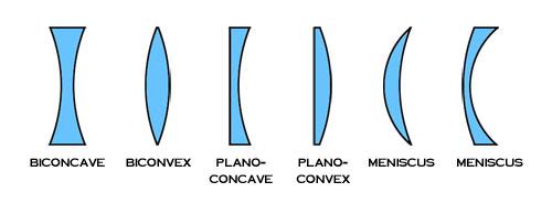 lens-shapes.jpg